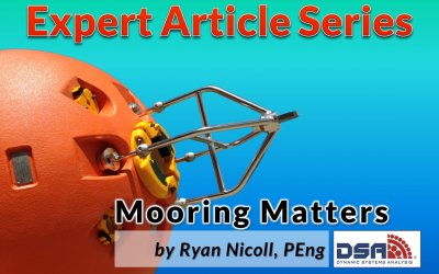 Mooring Matters: Uncertainty in Buoy Drag Coefficients